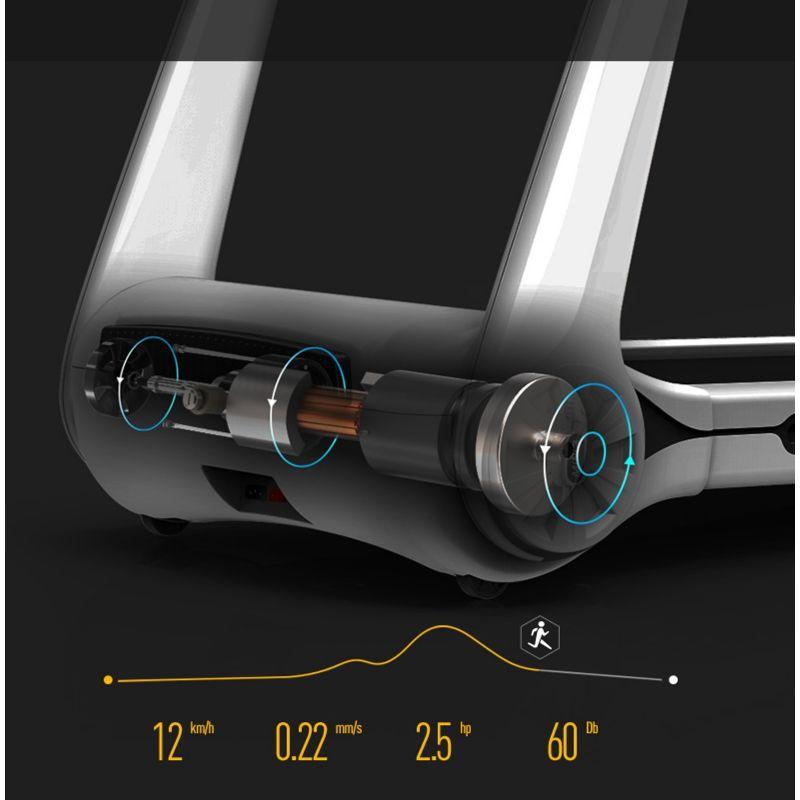 Фотография Беговая дорожка EVO FITNESS Cosmo 3 электрическая для дома 16