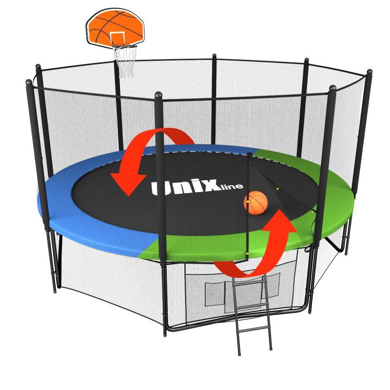 Фотография Баскетбольный щит для батута Unix line Classic/Simple  0